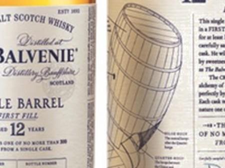 Balvenie 18 Year Related Keywords & Suggestions - Balvenie 18 Year ...