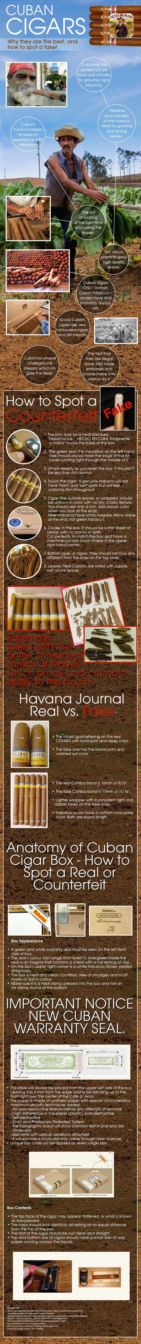 cuban cigars - fake or real